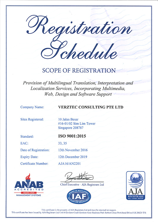 Verztec Consulting: Leading ISO 9001:2015 Full-Service Globalization ...